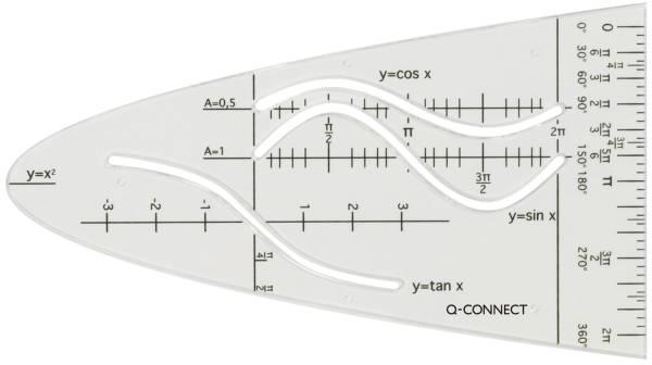 Q-CONNECT Parabel Sin Cos Tan Standard KF00597 E-10213 IA