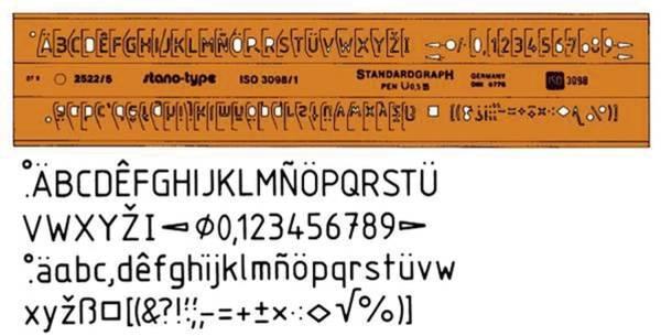 Schriftschablone Typ B gerade (Mittelschrift) 5 mm